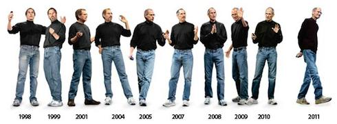 Steve Jobs' look timeline